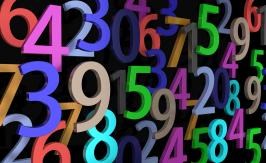 Calculating your Soul Urge Number